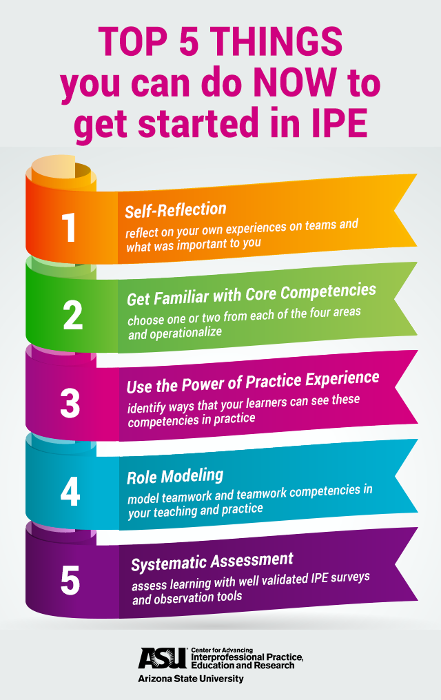 Top 5 things you can do to get started in IPE infographic